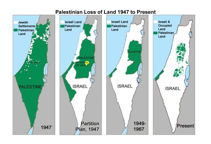 Palestine loss land